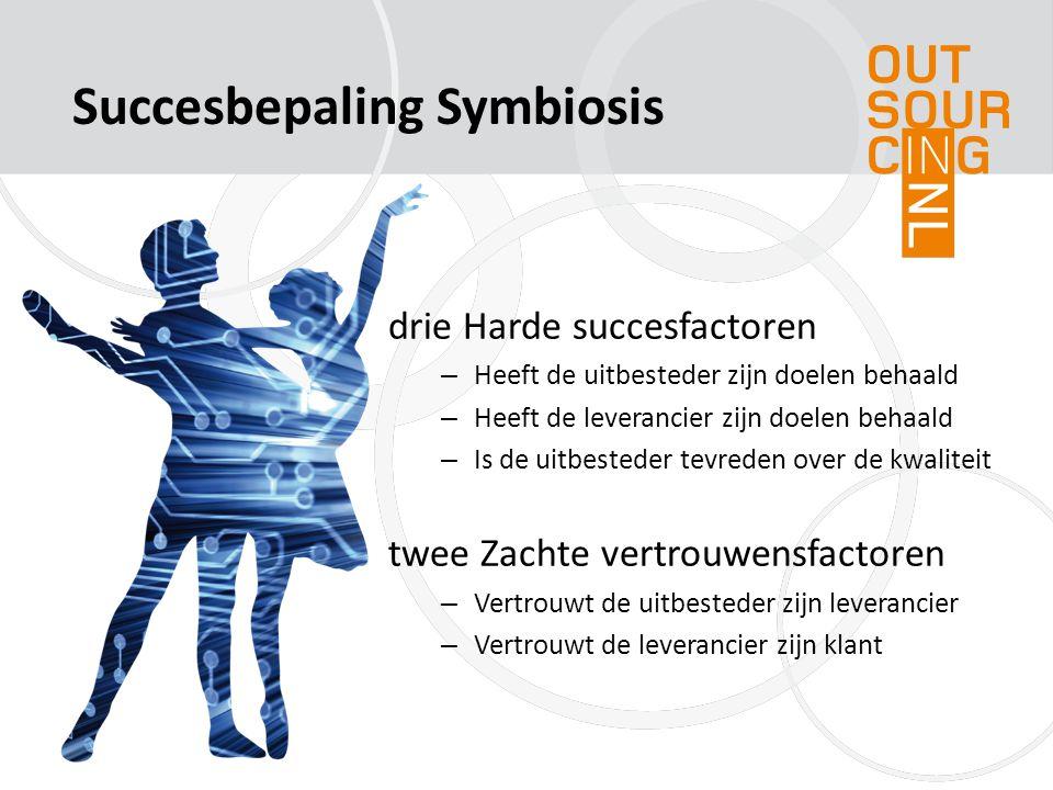 Succesbepaling Symbiosis