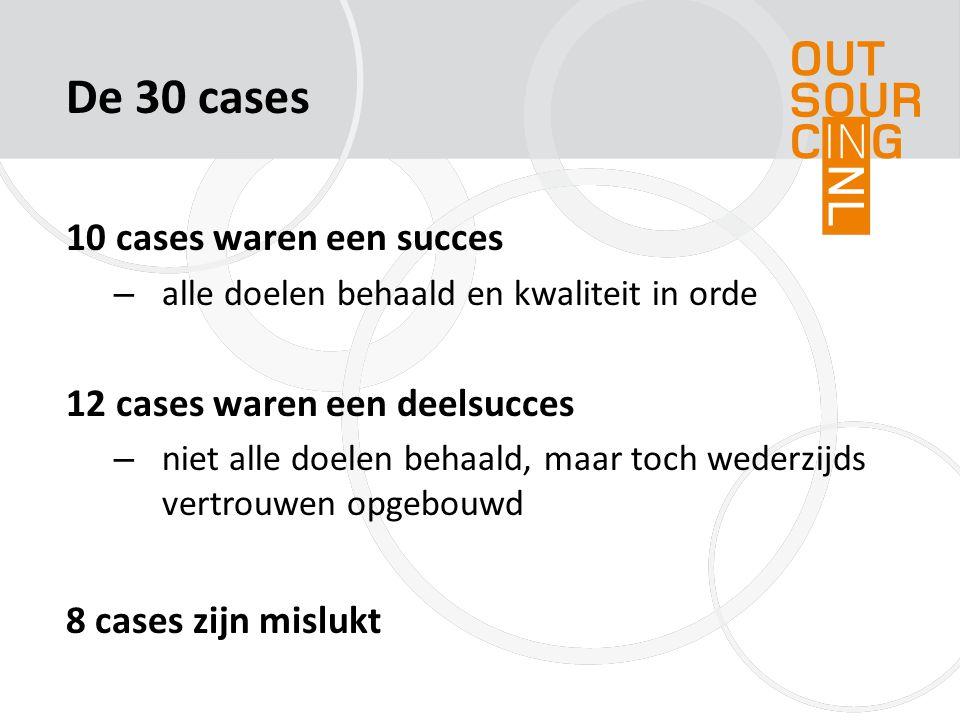De 30 cases 10 cases waren een succes 12 cases waren een deelsucces