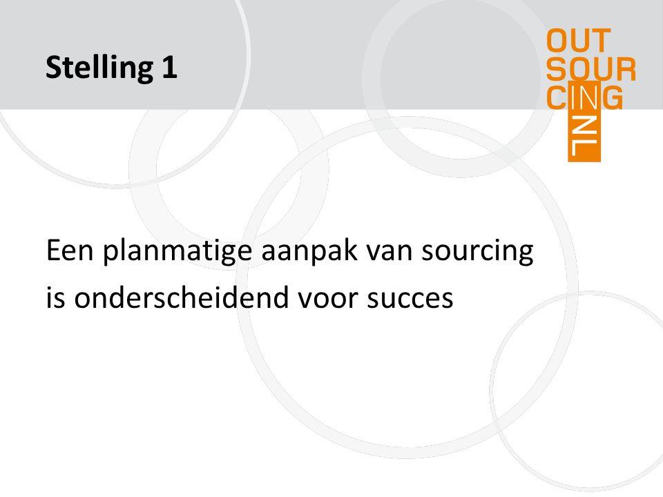 Stelling 1 Een planmatige aanpak van sourcing is onderscheidend voor succes