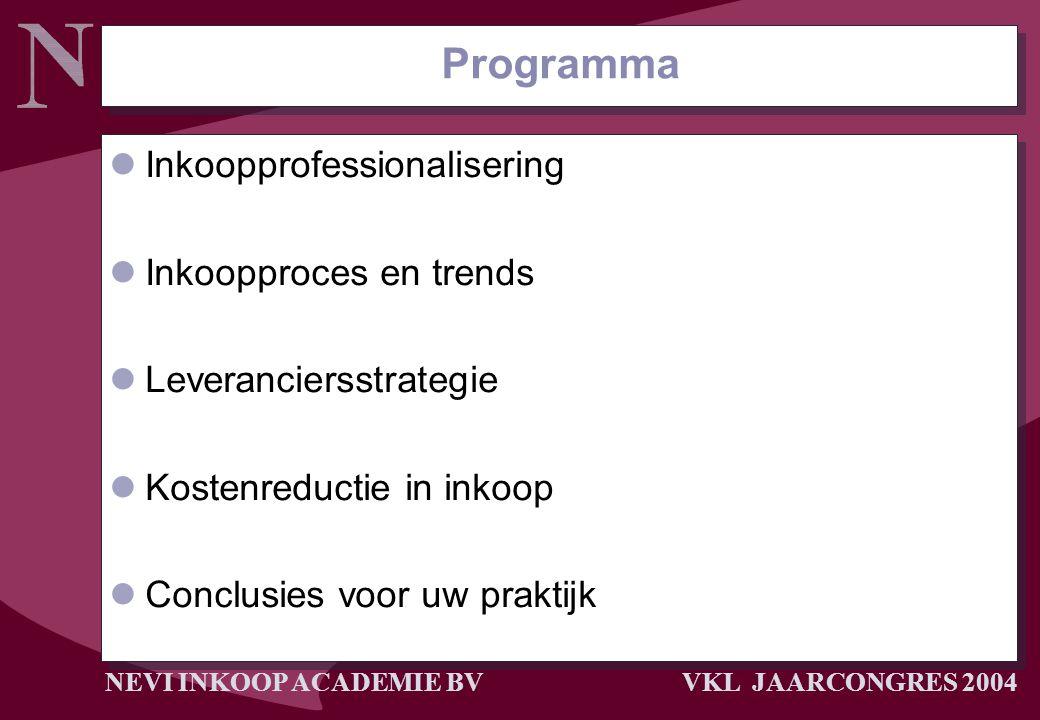 Programma Inkoopprofessionalisering Inkoopproces en trends