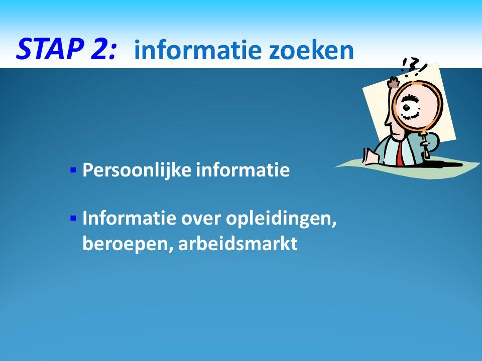 STAP 2: informatie zoeken
