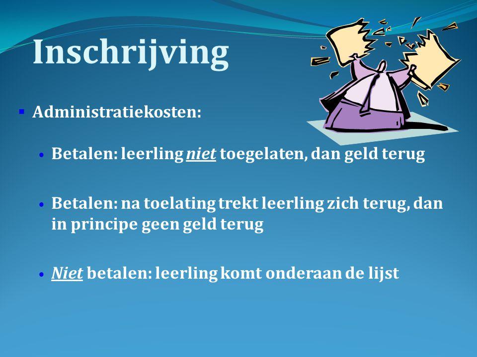 Inschrijving Administratiekosten: