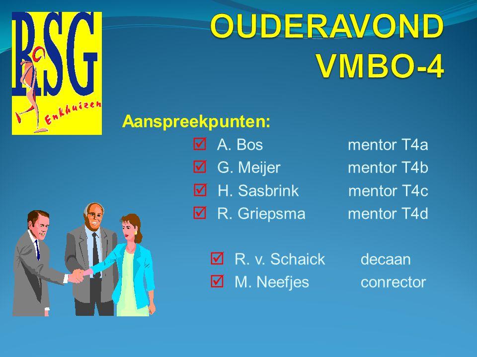 OUDERAVOND VMBO-4 Aanspreekpunten: A. Bos mentor T4a