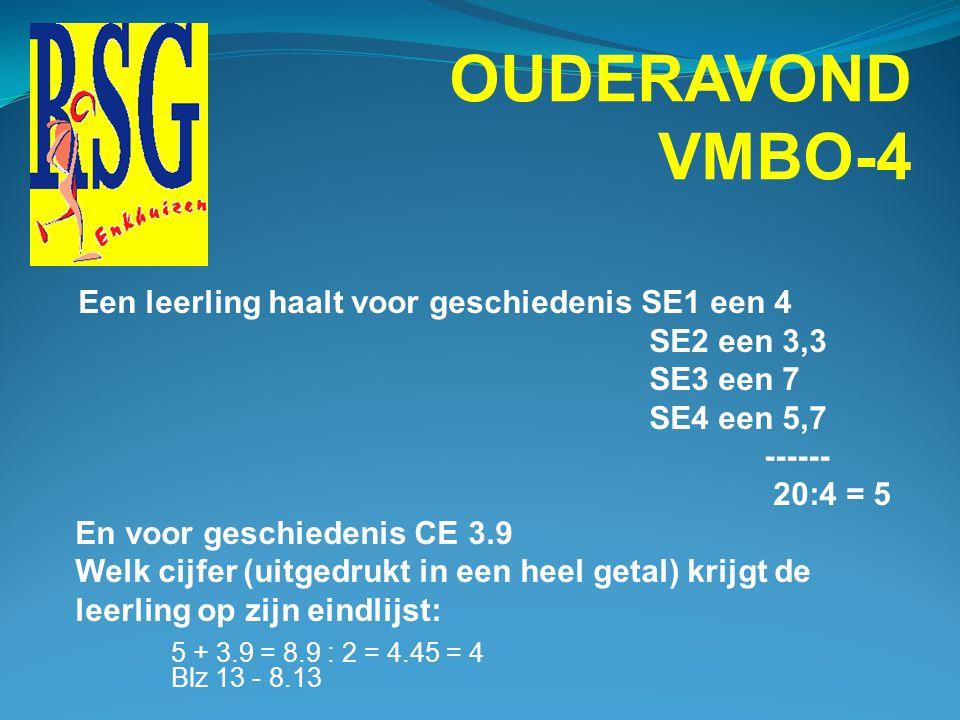 OUDERAVOND VMBO-4 SE2 een 3,3 SE3 een 7 SE4 een 5,7 ------ 20:4 = 5