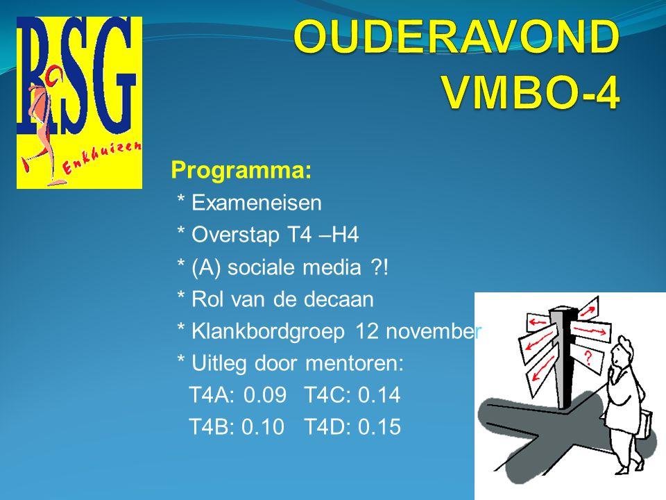 OUDERAVOND VMBO-4 Programma: * Exameneisen * Overstap T4 –H4