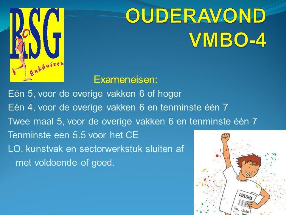 OUDERAVOND VMBO-4 Exameneisen: