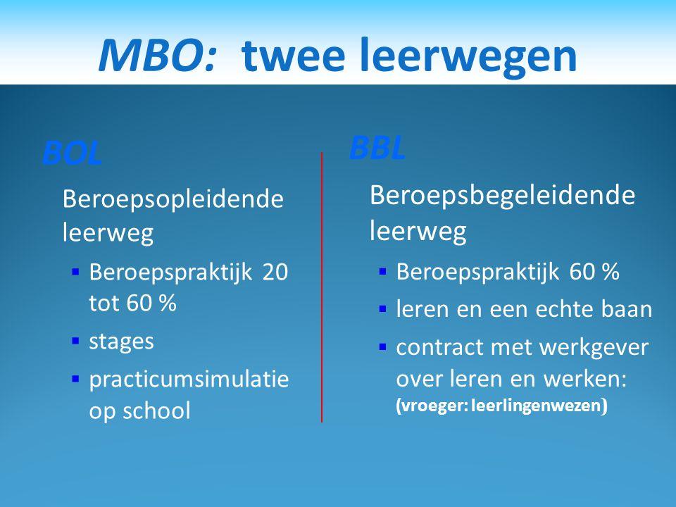 MBO: twee leerwegen BBL BOL Beroepsbegeleidende leerweg