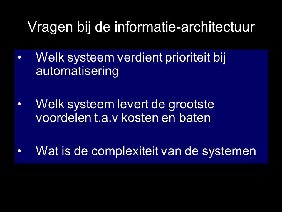 Vragen bij de informatie-architectuur