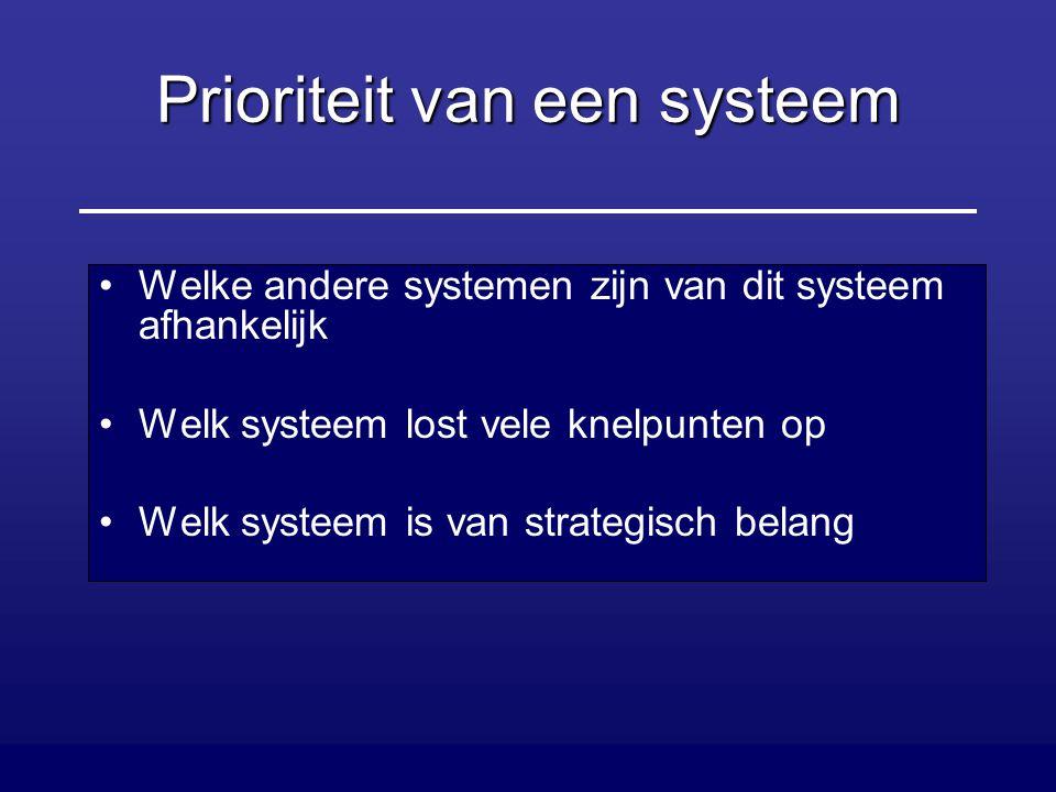 Prioriteit van een systeem