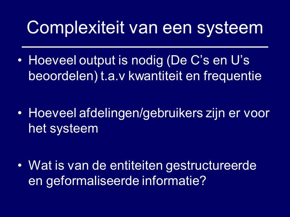 Complexiteit van een systeem