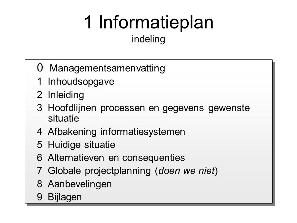1 Informatieplan indeling