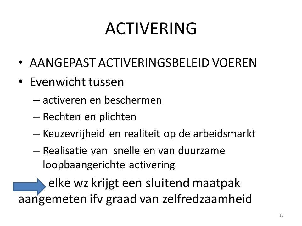 ACTIVERING AANGEPAST ACTIVERINGSBELEID VOEREN Evenwicht tussen