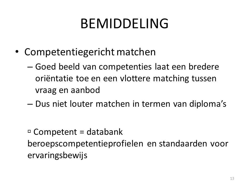 BEMIDDELING Competentiegericht matchen