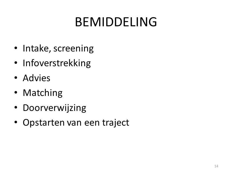 BEMIDDELING Intake, screening Infoverstrekking Advies Matching