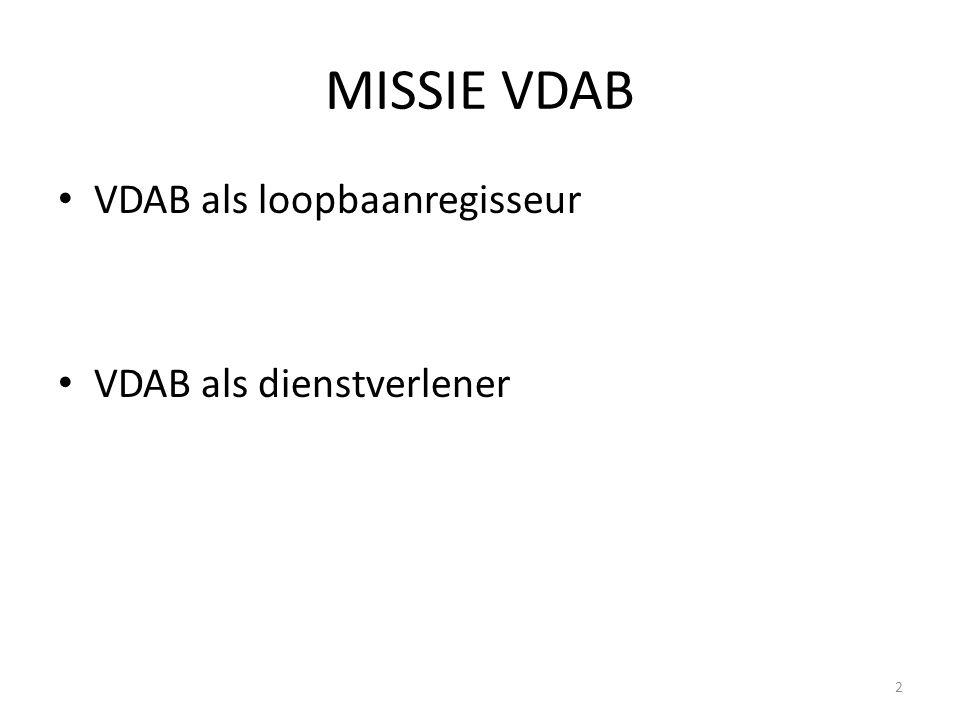 MISSIE VDAB VDAB als loopbaanregisseur VDAB als dienstverlener