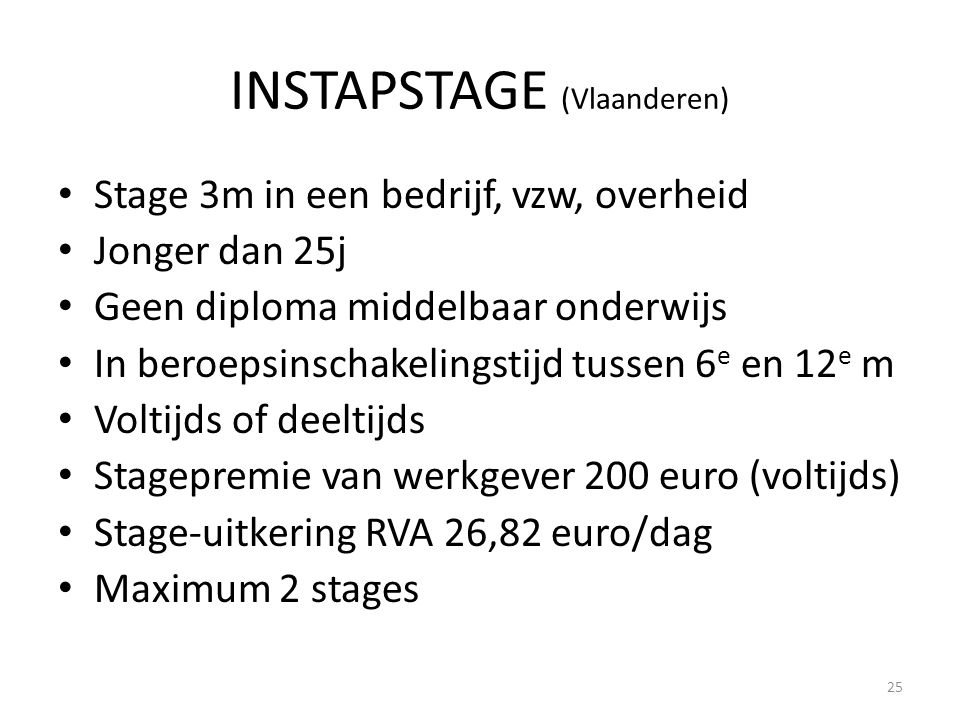 INSTAPSTAGE (Vlaanderen)