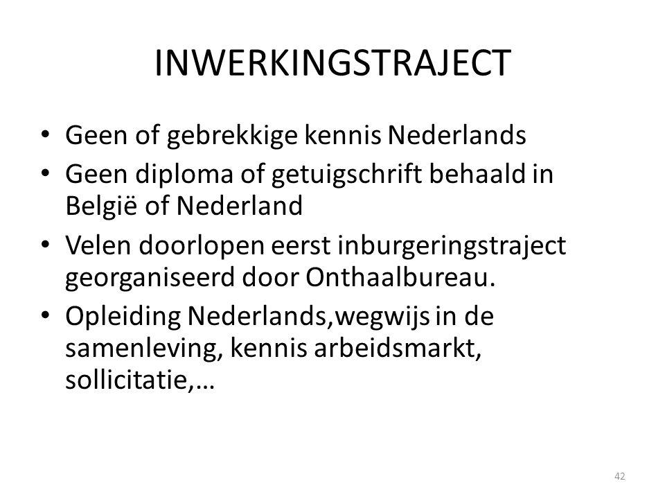 INWERKINGSTRAJECT Geen of gebrekkige kennis Nederlands