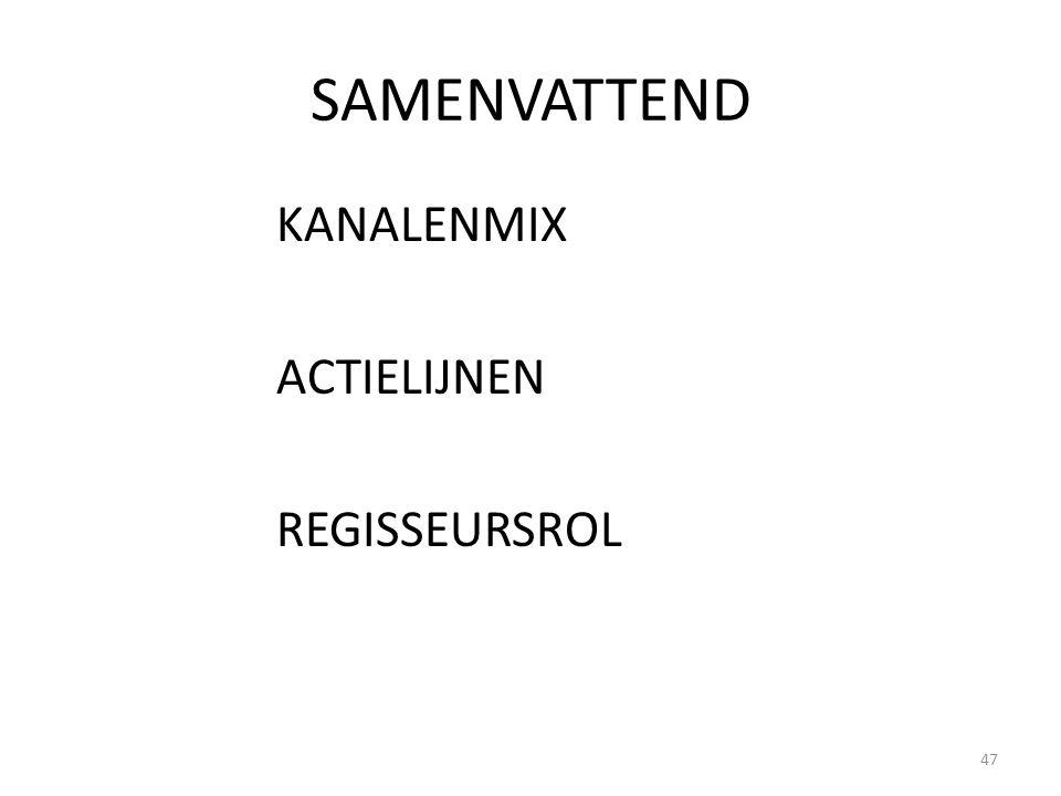 SAMENVATTEND KANALENMIX ACTIELIJNEN REGISSEURSROL