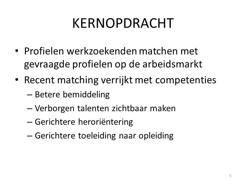 KERNOPDRACHT Profielen werkzoekenden matchen met gevraagde profielen op de arbeidsmarkt. Recent matching verrijkt met competenties.