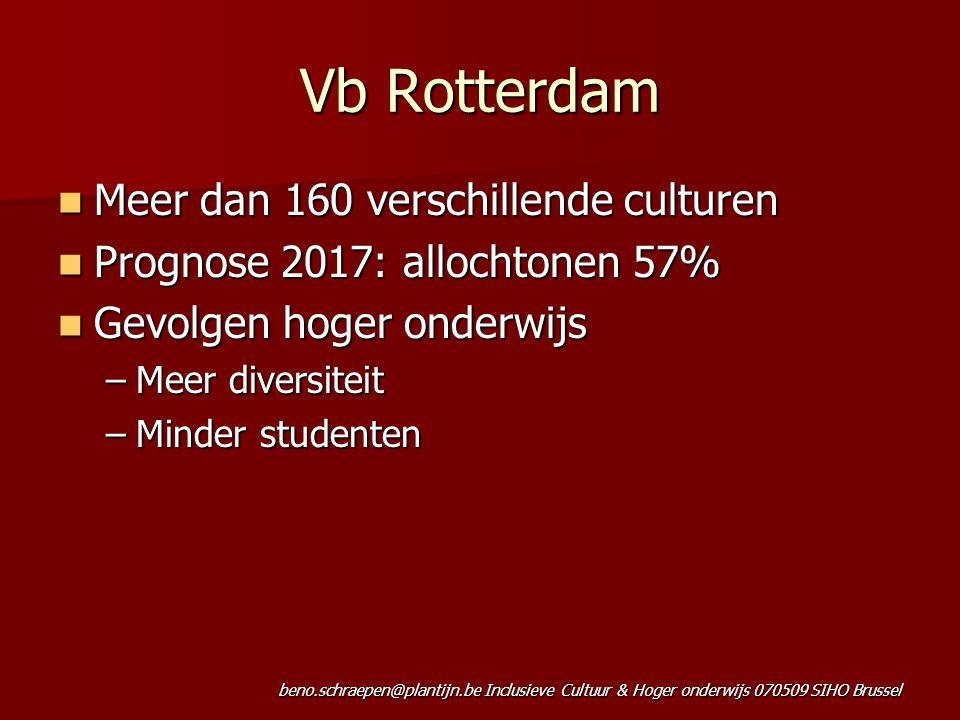 Vb Rotterdam Meer dan 160 verschillende culturen