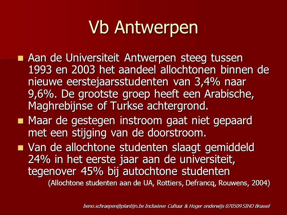 Vb Antwerpen