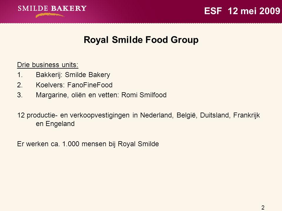 Royal Smilde Food Group