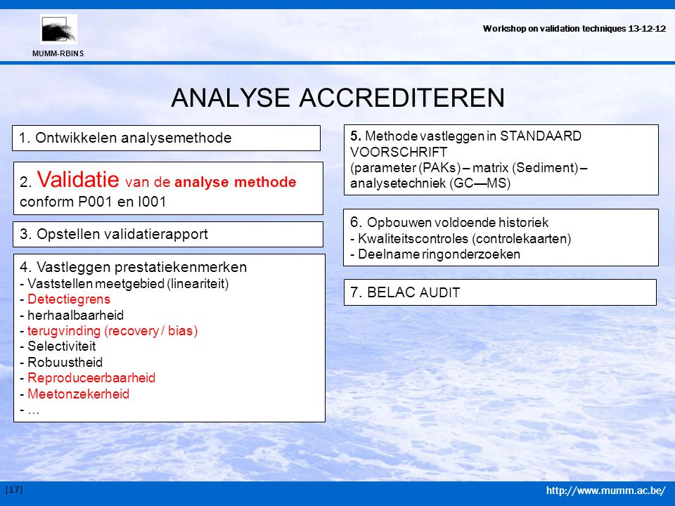 ANALYSE ACCREDITEREN 1. Ontwikkelen analysemethode