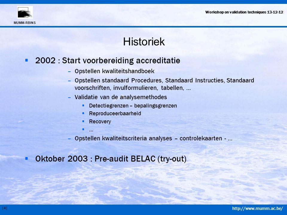 Historiek 2002 : Start voorbereiding accreditatie
