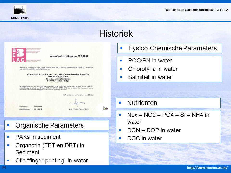 Historiek Fysico-Chemische Parameters Nutriënten Organische Parameters