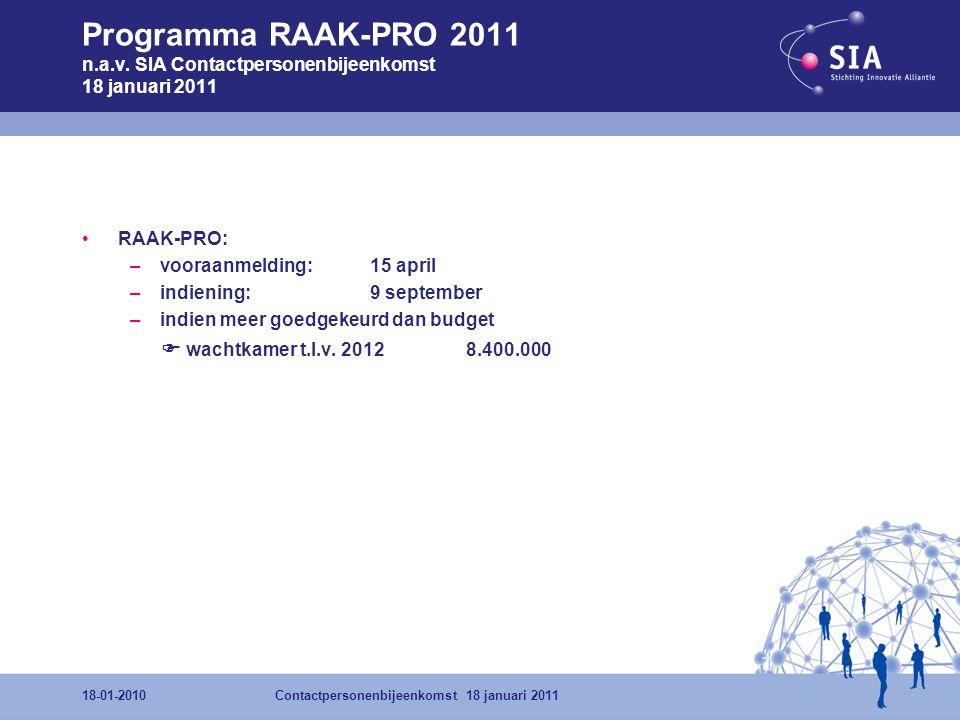 Programma RAAK-PRO 2011 n. a. v
