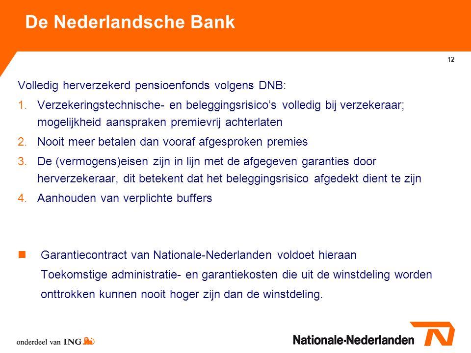 De Nederlandsche Bank Volledig herverzekerd pensioenfonds volgens DNB: