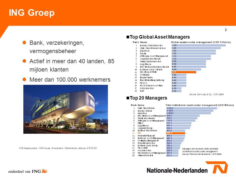 ING Groep Bank, verzekeringen, vermogensbeheer