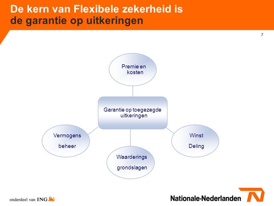 De kern van Flexibele zekerheid is de garantie op uitkeringen