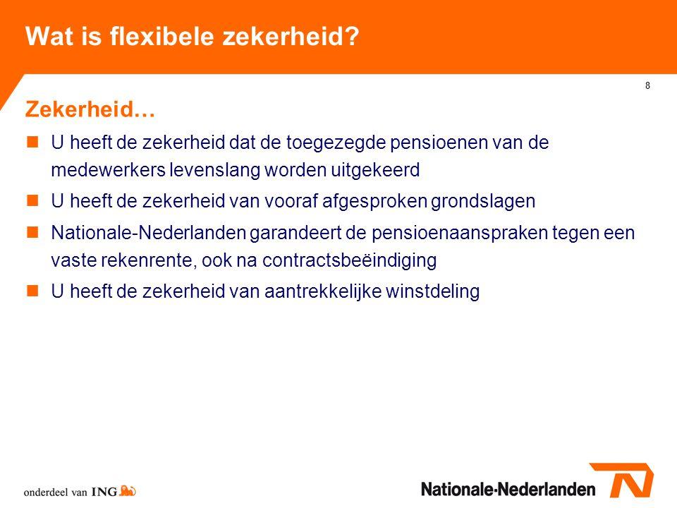 Wat is flexibele zekerheid