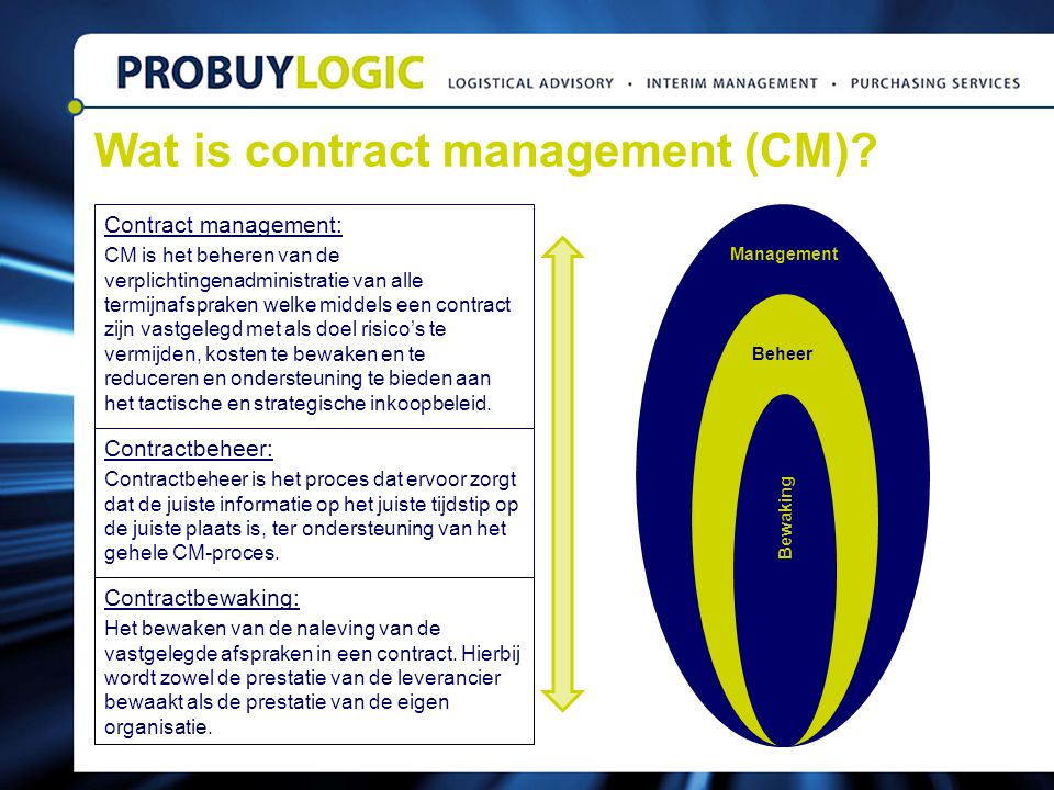 Wat is contract management (CM)