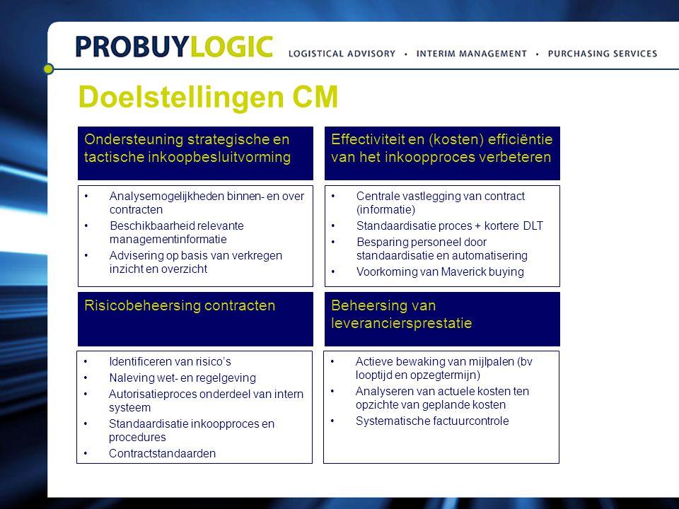 Doelstellingen CM Ondersteuning strategische en tactische inkoopbesluitvorming.