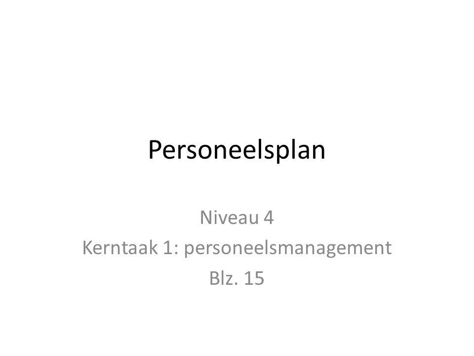 Niveau 4 Kerntaak 1: personeelsmanagement Blz. 15