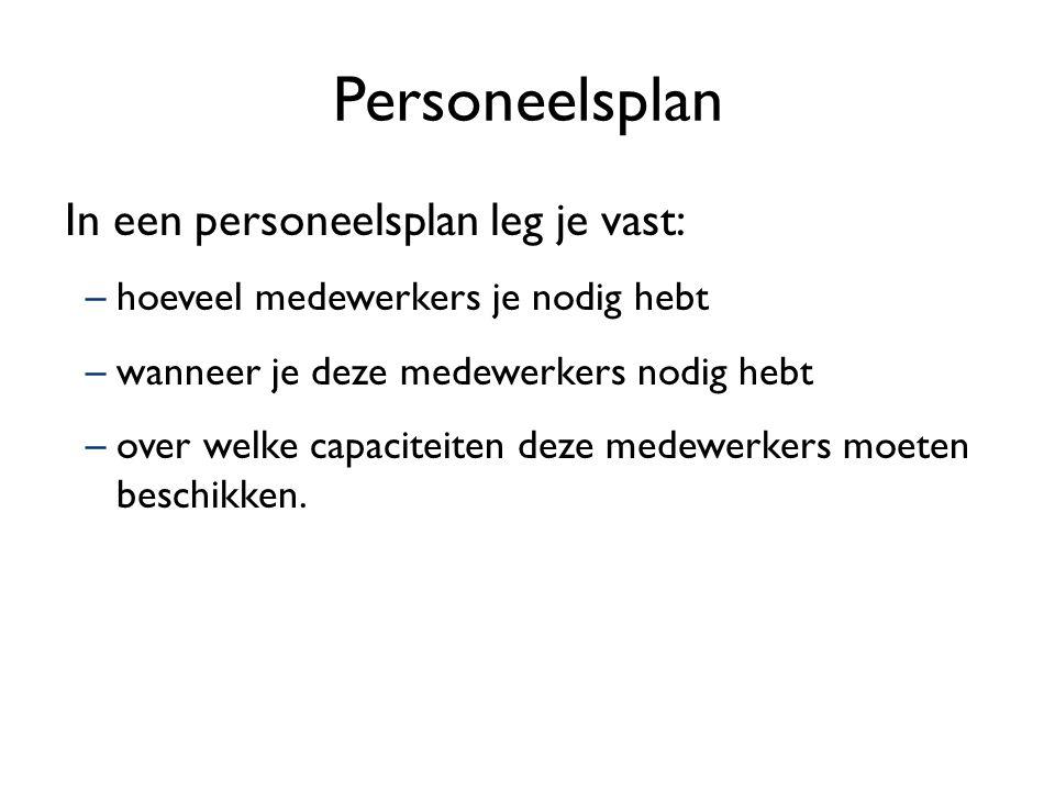 Personeelsplan In een personeelsplan leg je vast: