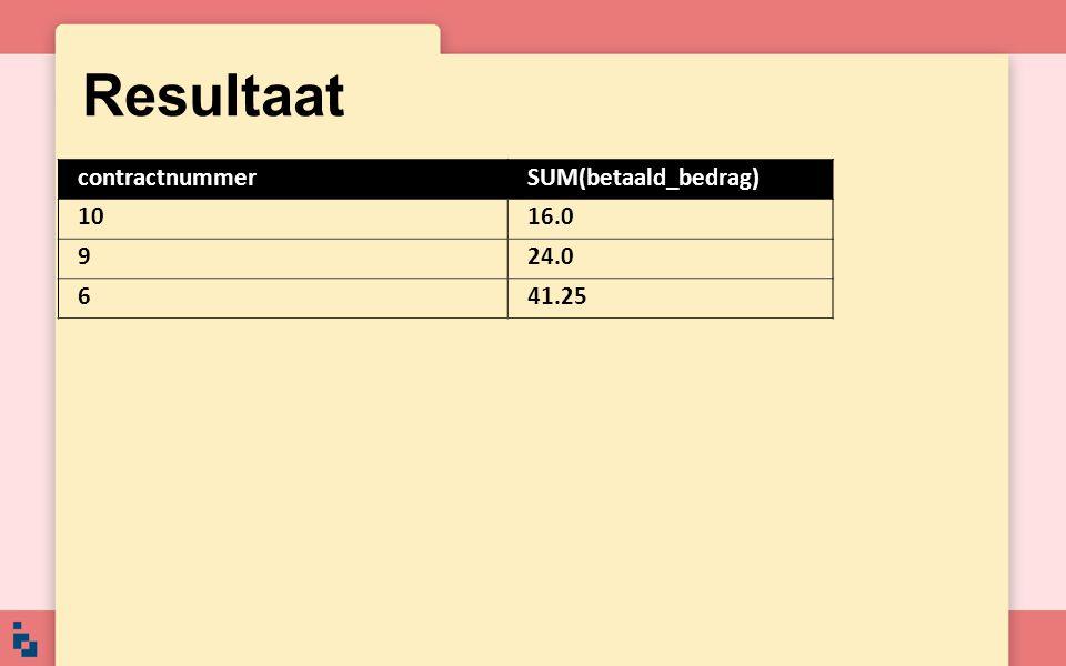 Resultaat contractnummer SUM(betaald_bedrag) 10 16.0 9 24.0 6 41.25