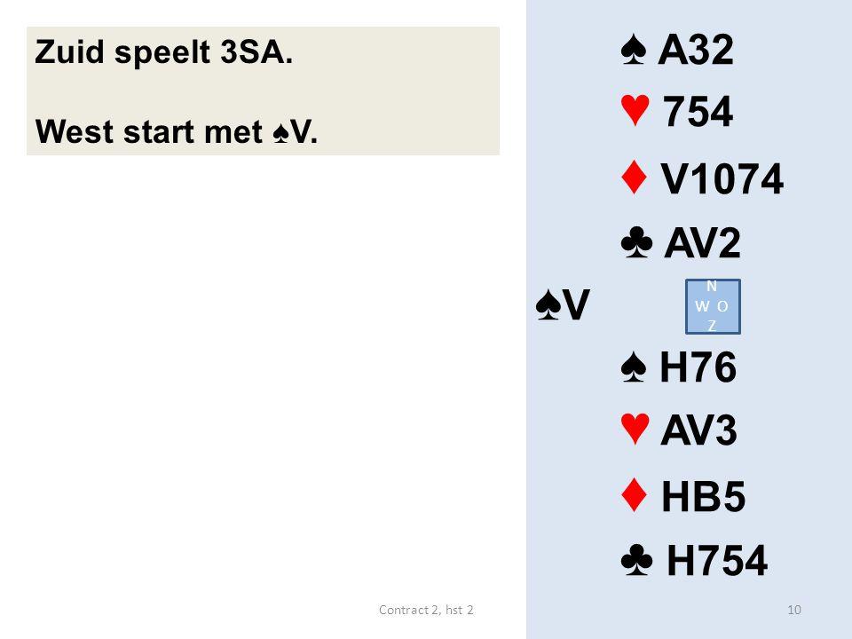 ♦ V1074 ♦ HB5 ♠ A32 ♥ 754 ♣ AV2 ♠V ♠ H76 ♥ AV3 ♣ H754 Zuid speelt 3SA.