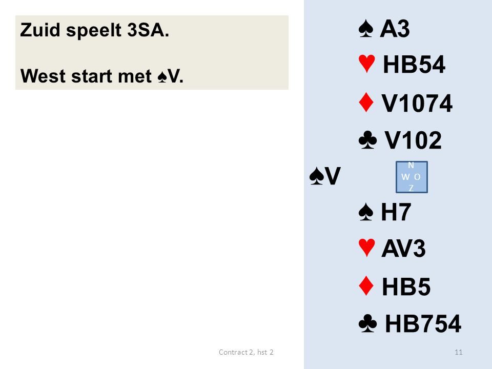 ♦ V1074 ♦ HB5 ♠ A3 ♥ HB54 ♣ V102 ♠V ♠ H7 ♥ AV3 ♣ HB754