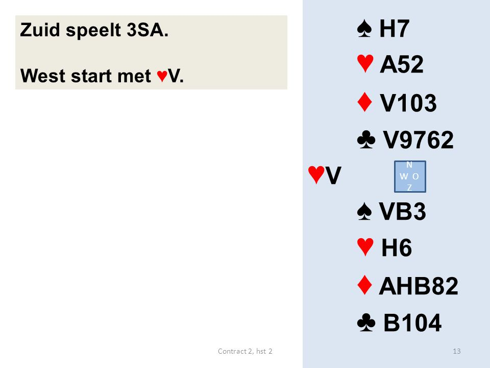 ♦ V103 ♦ AHB82 ♠ H7 ♥ A52 ♣ V9762 ♥V ♠ VB3 ♥ H6 ♣ B104