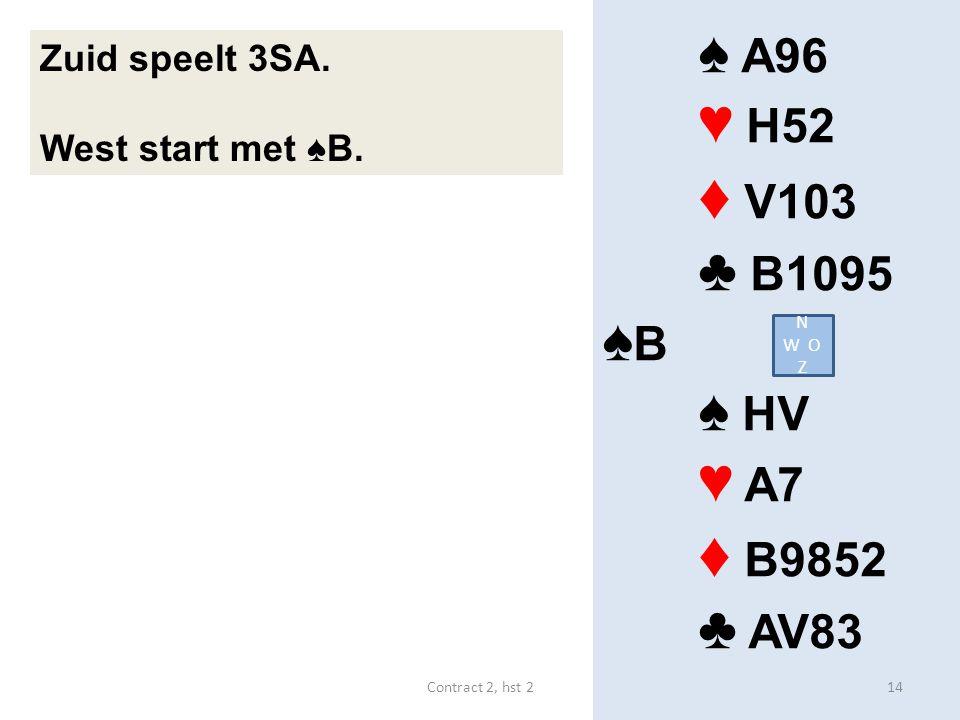 ♦ V103 ♦ B9852 ♠ A96 ♥ H52 ♣ B1095 ♠B ♠ HV ♥ A7 ♣ AV83