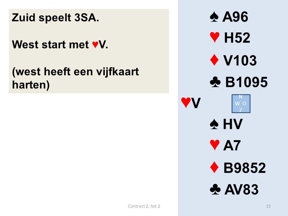 ♦ V103 ♦ B9852 ♠ A96 ♥ H52 ♣ B1095 ♥V ♠ HV ♥ A7 ♣ AV83