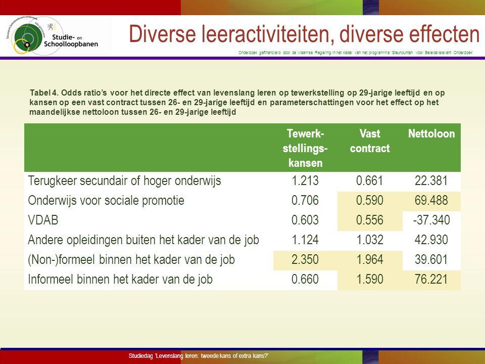 Diverse leeractiviteiten, diverse effecten