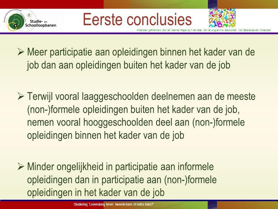 Eerste conclusies Meer participatie aan opleidingen binnen het kader van de job dan aan opleidingen buiten het kader van de job.