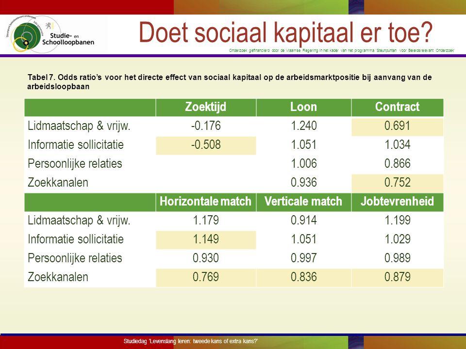 Doet sociaal kapitaal er toe