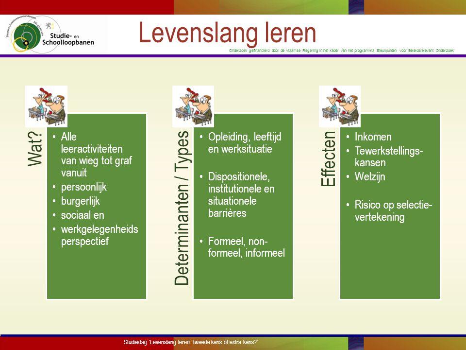 Levenslang leren Alle leeractiviteiten van wieg tot graf vanuit