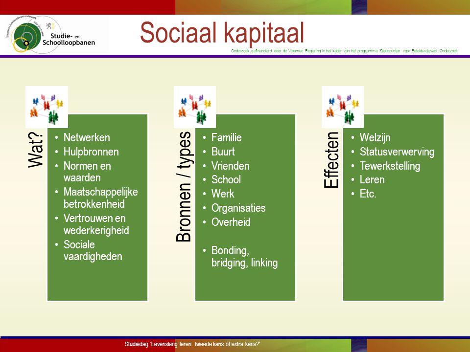 Sociaal kapitaal Wat Netwerken. Hulpbronnen. Normen en waarden. Maatschappelijke betrokkenheid.