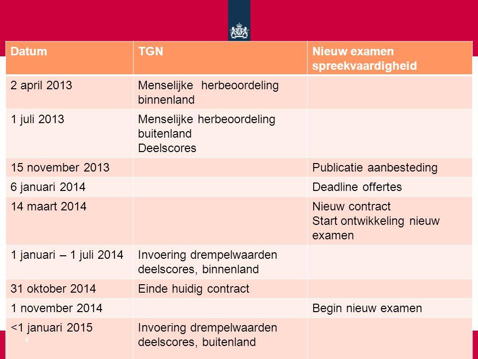 Datum TGN. Nieuw examen spreekvaardigheid. 2 april 2013. Menselijke herbeoordeling binnenland. 1 juli 2013.